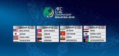 Kenali pasukan-pasukan Asia Tenggara bagi Kejohanan AFC B-16 2018
