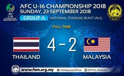 Tribe Analisis: Luqman Hakim dibuang padang, Malaysia tewas 4-2 kepada Thailand