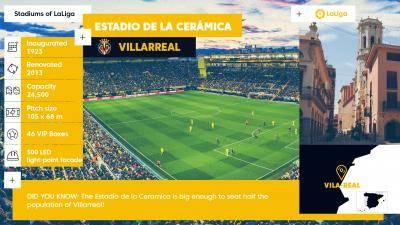 Villarreal dan Getafe menafikan laporan kegiatan haram memperbaiki perlawanan yang melibatkan kelab La Liga