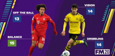 Find out the next Bundesliga stars through FM20