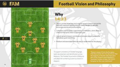 Azraai Khor: Adakah pelan DNA bola sepak Malaysia perlu dimulakan semula?