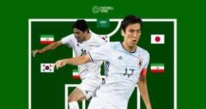 TRIBE BEST XI: ทีมยอดเยี่ยมคนสมหวังคัดฟุตบอลโลกโซนเอเชีย