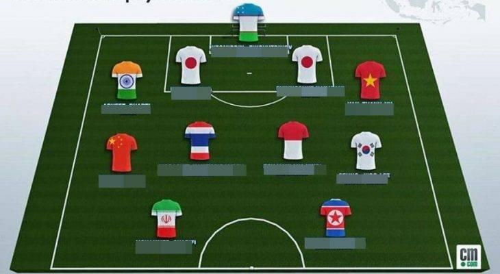 แข้งไทยติดด้วย!สื่ออิตาลีจัดทีมยอดเยี่ยมเอเชียU21