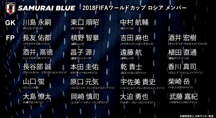 OFFICIAL : ประกาศ 23 ขุนพลทีมชาติญี่ปุ่นลุยบอลโลก