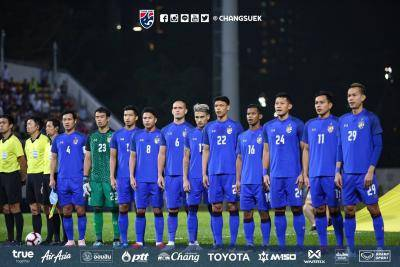 """เปิดคะแนนแข้ง """"ช้างศึก"""" นัดทีมชาติชาติไทย บุกดับ ฮ่องกง 1-0"""