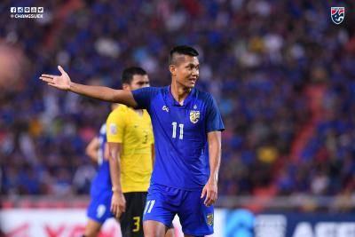 ขอบคุณครับ จ่าเย็น – มงคล ทศไกร ประกาศอำลา ทีมชาติไทย เรียบร้อย