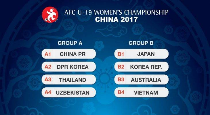 VCK U19 nữ Châu Á 2017: ĐT U19 nữ Việt Nam rơi vào bảng tử thần