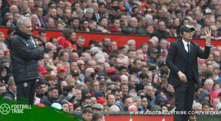 """Toàn bộ cuộc """"khẩu chiến"""" giữa Mourinho và Conte"""