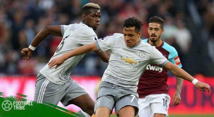 Những điểm nhấn sau trận West Ham 0-0 Man Utd: 3-5-2 và nỗi nhớ Lukaku