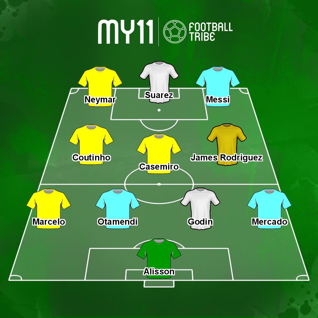 Đội hình All-Star Nam Mỹ tại World Cup 2018: Tái hiện đinh ba MSN